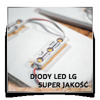 Diody LED Moduły LG Samsung
